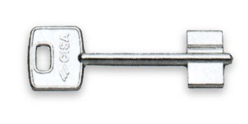 κλειδιά
